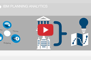 IBM Planning Analytics Youtube